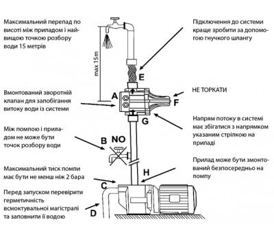 Прессконтроль Watomo SKD-1A 11.1.5017
