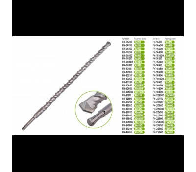 Бур по бетону SDS-plus S4 16x450мм (FH-16450) ALLOID