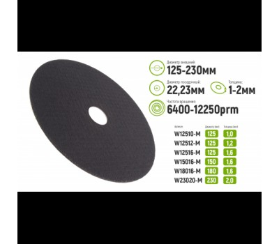 Круг отрезной по металлу Alloid 41 14А 180*1,6*22,23мм (W18016-M)