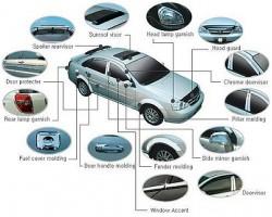 Накладка на уголок под зеркало 6шт Hyundai Santa Fe 2012- Clover (AC B433)